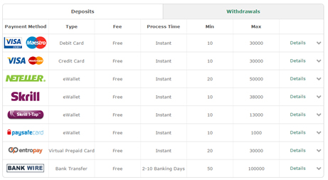 bet365 payment
