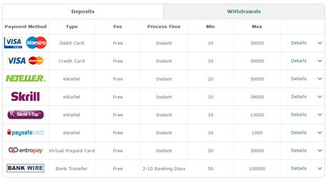 bet365 payment